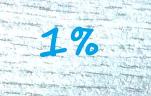 PIT na systemie Linux i jeden procent